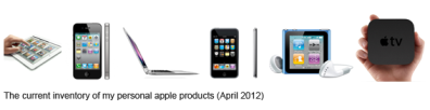 My current Apple products