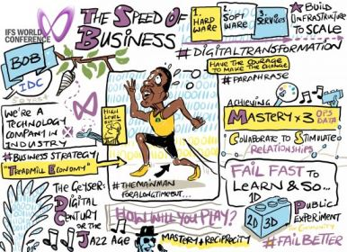 06 - speed of business2