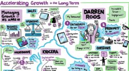 Accelerating Growth in the Long Term