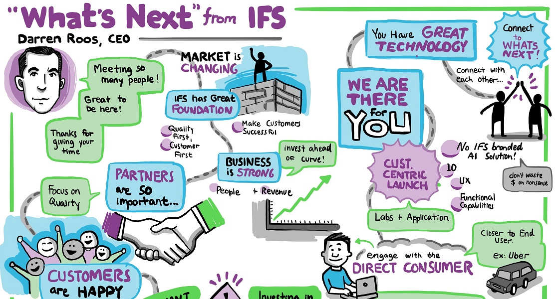 IFS World Conference 2018: Darren Roos and IFS Applications 10
