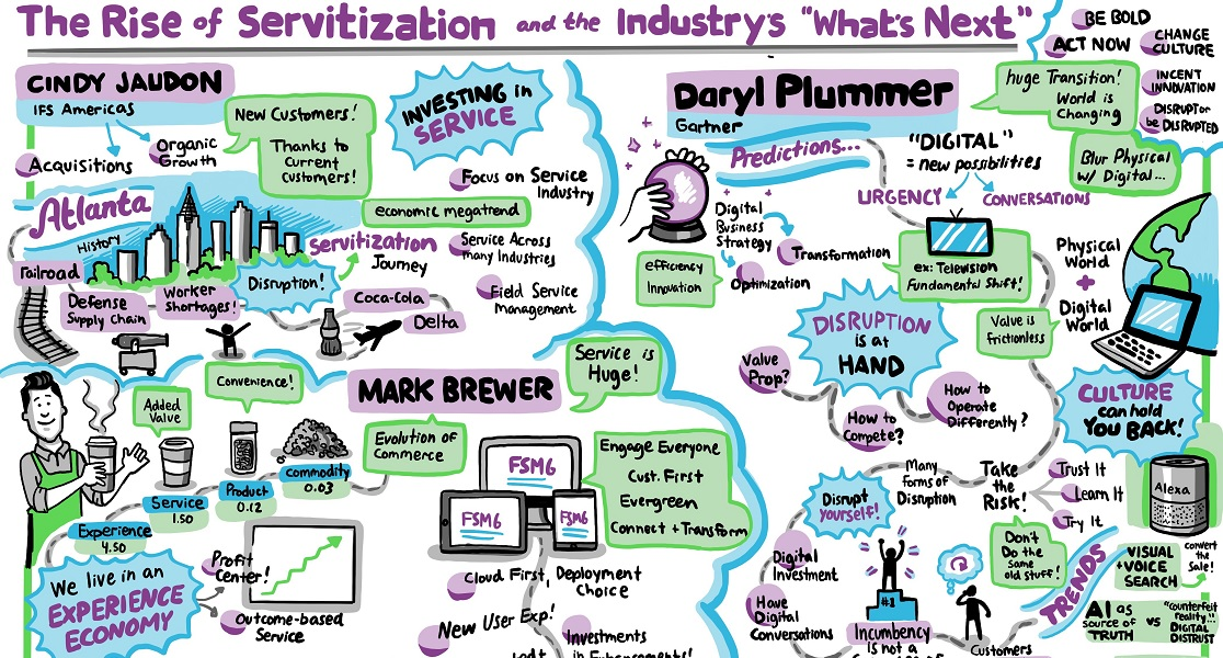 "The rise of servitization and the industry's ""what's next"""