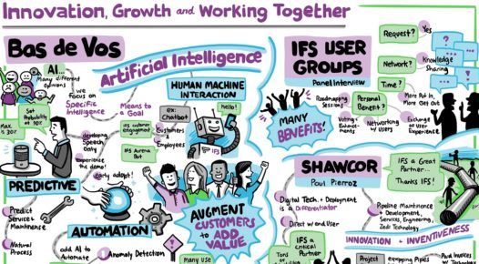 AI, innovation and working with our customers: IFS's future