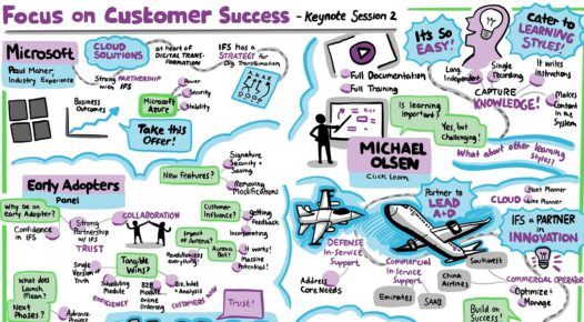 Focus on customer success